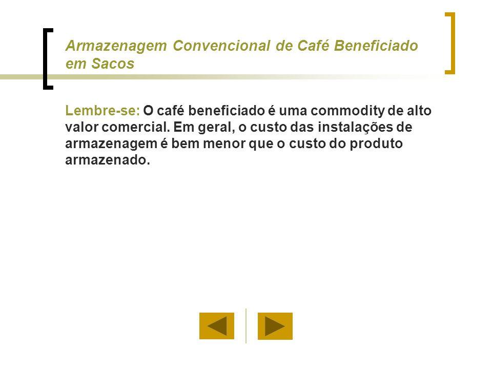 Armazenagem Convencional de Café Beneficiado em Sacos Lembre-se: O café beneficiado é uma commodity de alto valor comercial. Em geral, o custo das ins