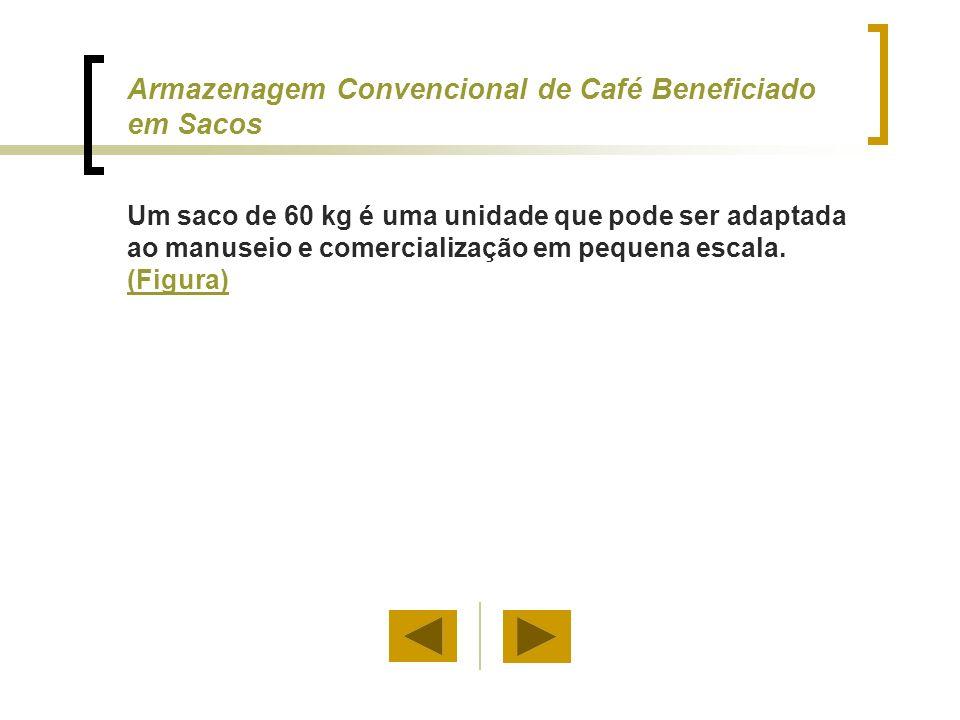 Armazenagem Convencional de Café Beneficiado em Sacos Um saco de 60 kg é uma unidade que pode ser adaptada ao manuseio e comercialização em pequena es