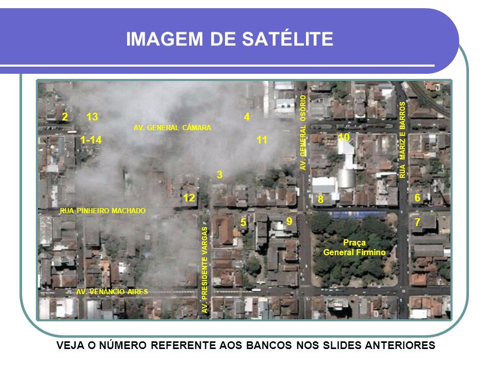 BANCOS ATUAIS 6- BANRISUL 7- BANCO DO BRASIL 8- CEF 9- SANTANDER 10- SICRED 11- BRADESCO 12- UNIBANCO 13- ITAÚ 14- UNICRED 678 91011 121314
