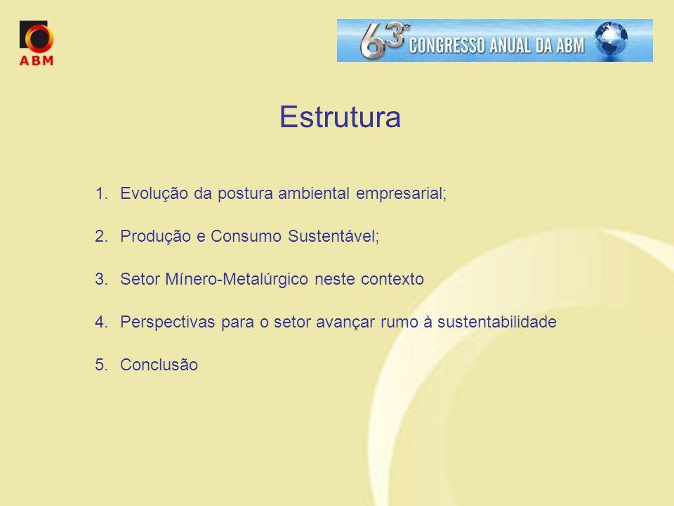 Estrutura 1.Evolução da postura ambiental empresarial; 2.Produção e Consumo Sustentável; 3.Setor Mínero-Metalúrgico neste contexto 4.Perspectivas para