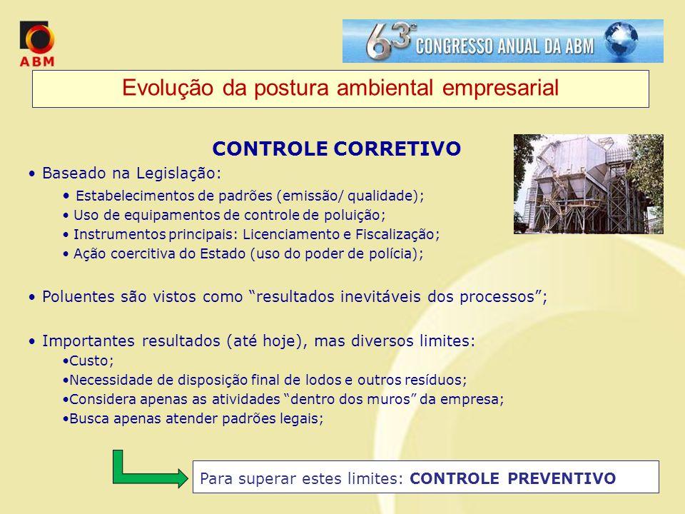 Evolução da postura ambiental empresarial CONTROLE CORRETIVO Baseado na Legislação: Estabelecimentos de padrões (emissão/ qualidade); Uso de equipamen