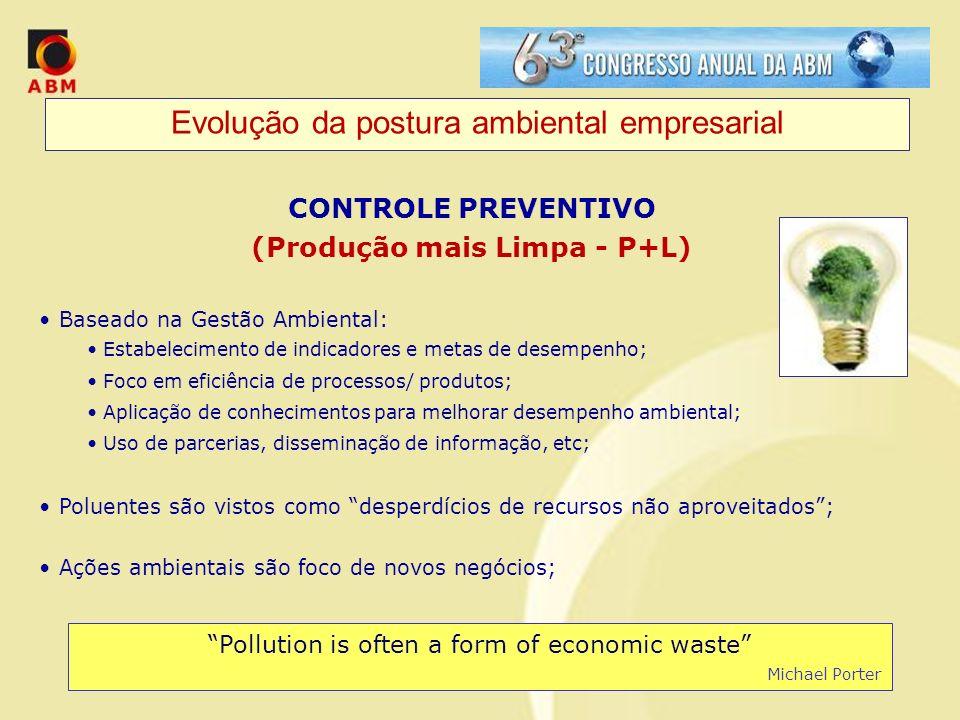 Evolução da postura ambiental empresarial CONTROLE PREVENTIVO (Produção mais Limpa - P+L) Baseado na Gestão Ambiental: Estabelecimento de indicadores