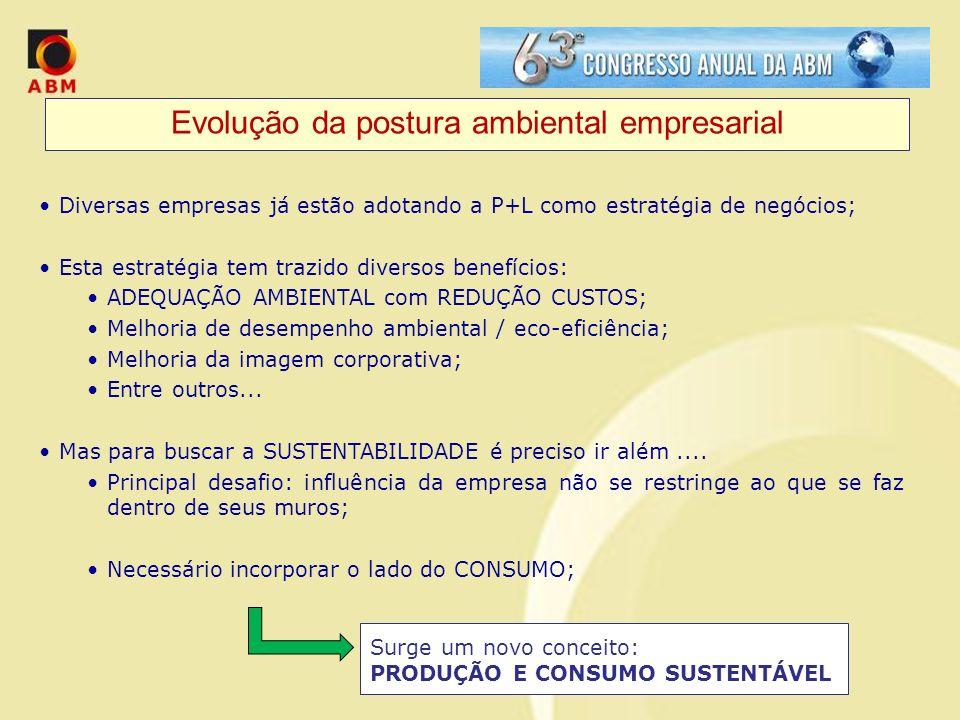 Evolução da postura ambiental empresarial Diversas empresas já estão adotando a P+L como estratégia de negócios; Esta estratégia tem trazido diversos