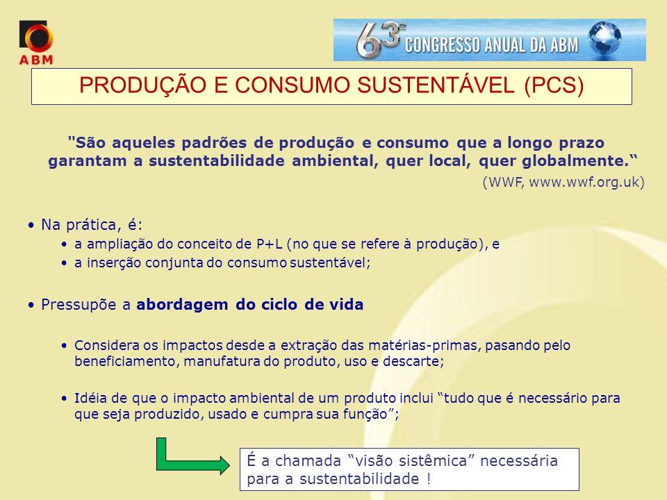 PRODUÇÃO E CONSUMO SUSTENTÁVEL (PCS)