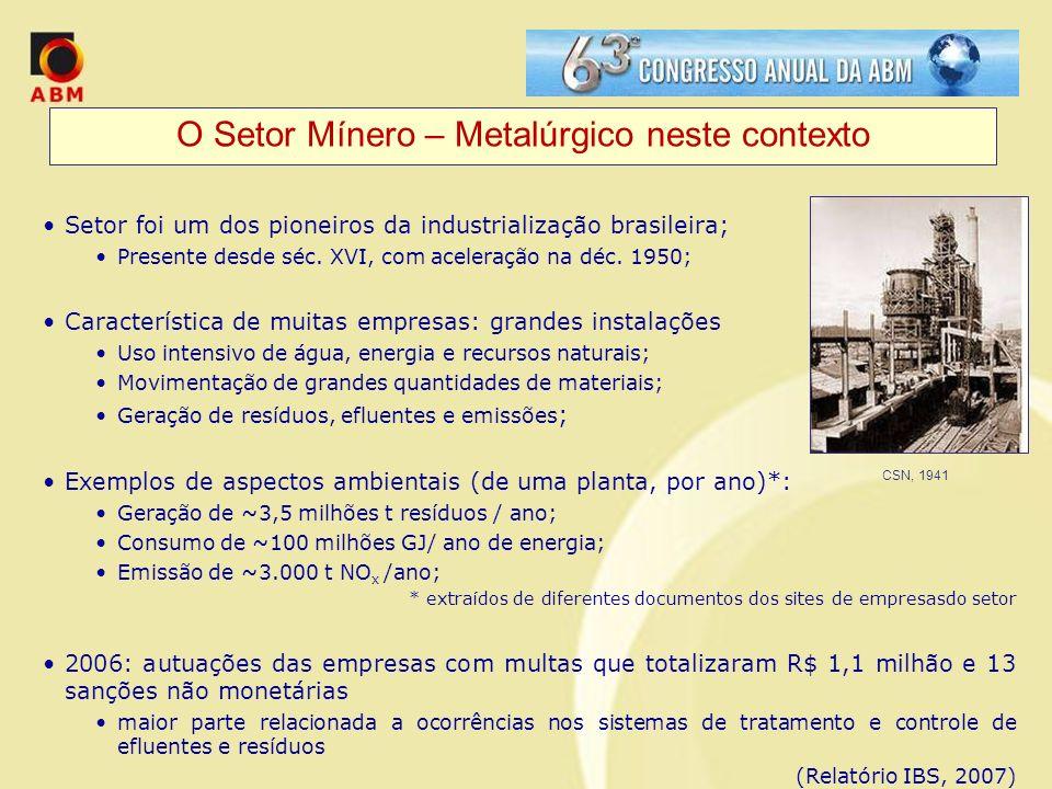 O Setor Mínero – Metalúrgico neste contexto Setor foi um dos pioneiros da industrialização brasileira; Presente desde séc. XVI, com aceleração na déc.