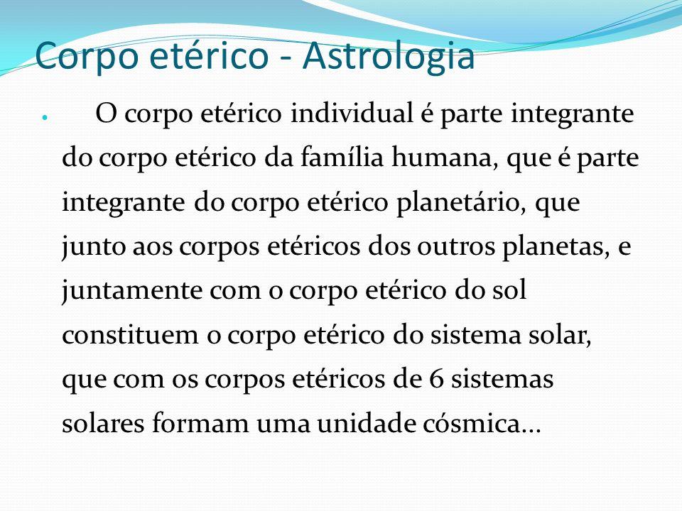 Corpo etérico - Astrologia O corpo etérico individual é parte integrante do corpo etérico da família humana, que é parte integrante do corpo etérico p