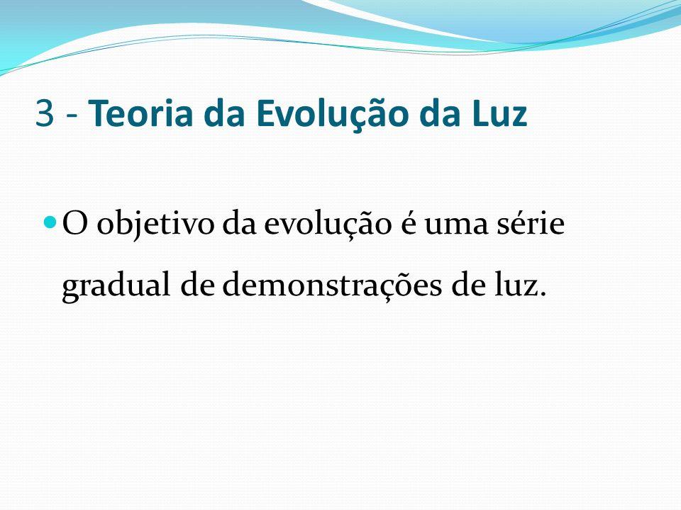 3 - Teoria da Evolução da Luz O objetivo da evolução é uma série gradual de demonstrações de luz.
