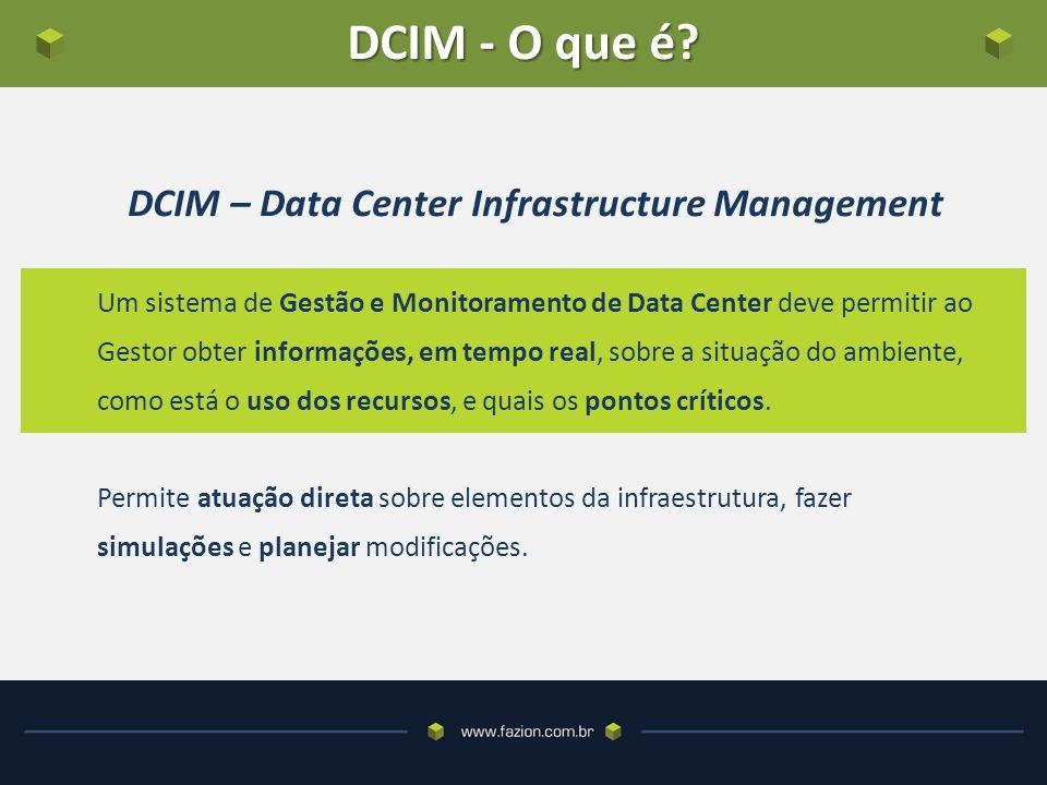 DCIM - O que é.