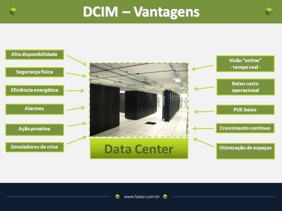 DCIM – Vantagens Alta disponibilidade Baixo custo operacional Segurança física Eficiência energética Otimização de espaços Visão online - tempo real - PUE baixo Alarmes Ação proativa Simuladores de crise Crescimento contínuo Data Center