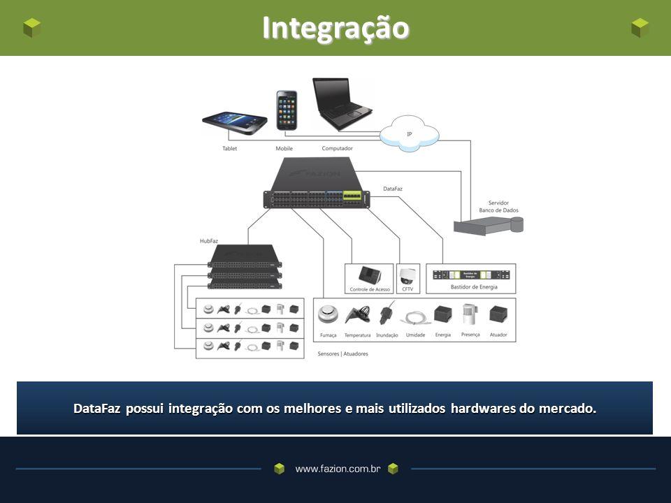 Integração Conecta-se a todos os dispositivos, câmeras e controles de acesso fisicamente via cabeamento estruturado ou através do HubFaz, o concentrador para instalação distribuída.