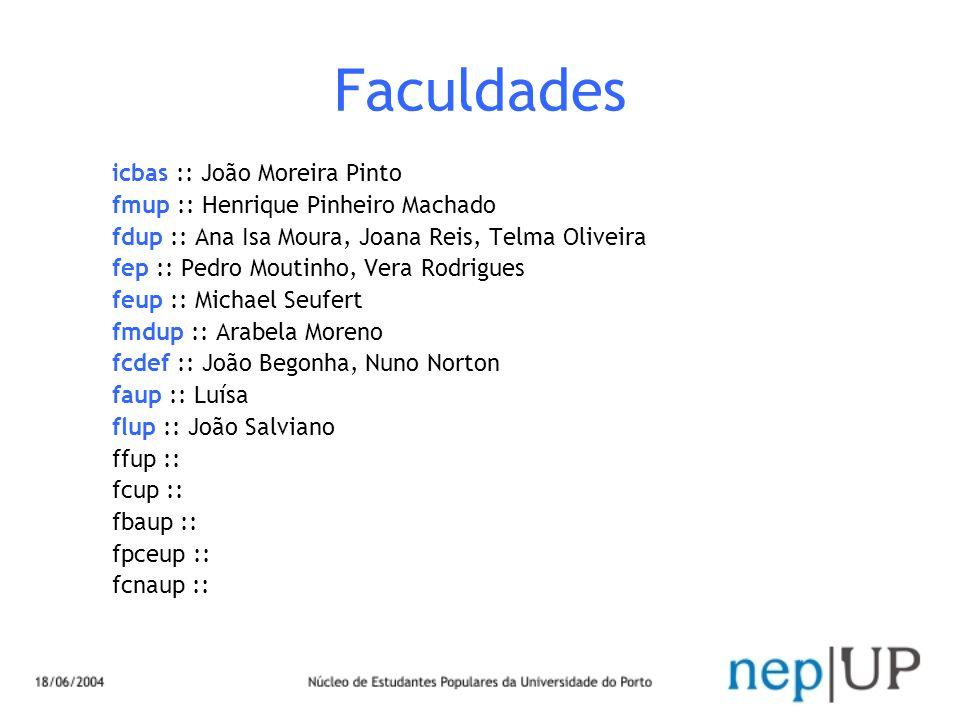 Faculdades icbas :: João Moreira Pinto fmup :: Henrique Pinheiro Machado fdup :: Ana Isa Moura, Joana Reis, Telma Oliveira fep :: Pedro Moutinho, Vera