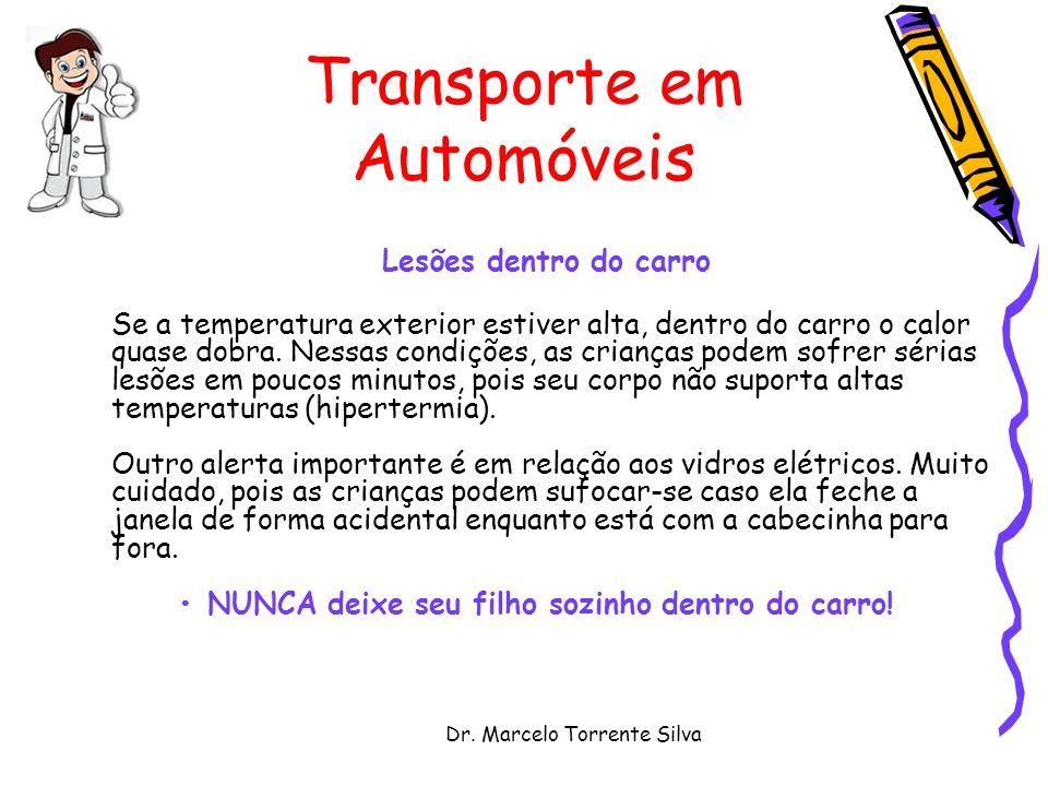 Dr. Marcelo Torrente Silva Transporte em Automóveis Lesões dentro do carro Se a temperatura exterior estiver alta, dentro do carro o calor quase dobra