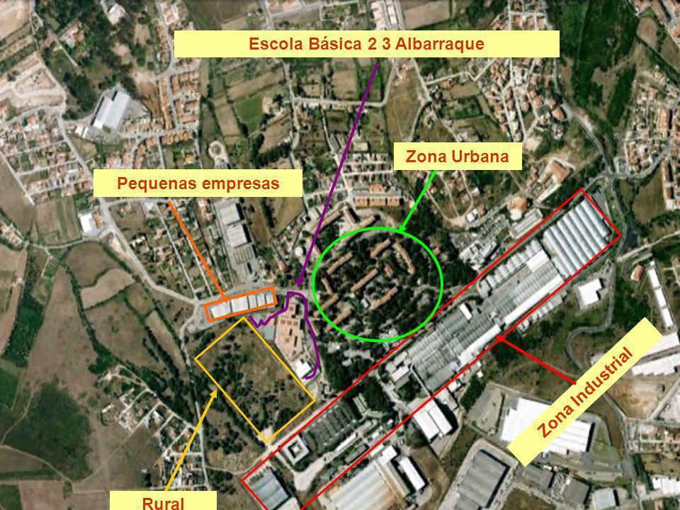 Rural Pequenas empresas Zona Urbana Zona Industrial Escola Básica 2 3 Albarraque