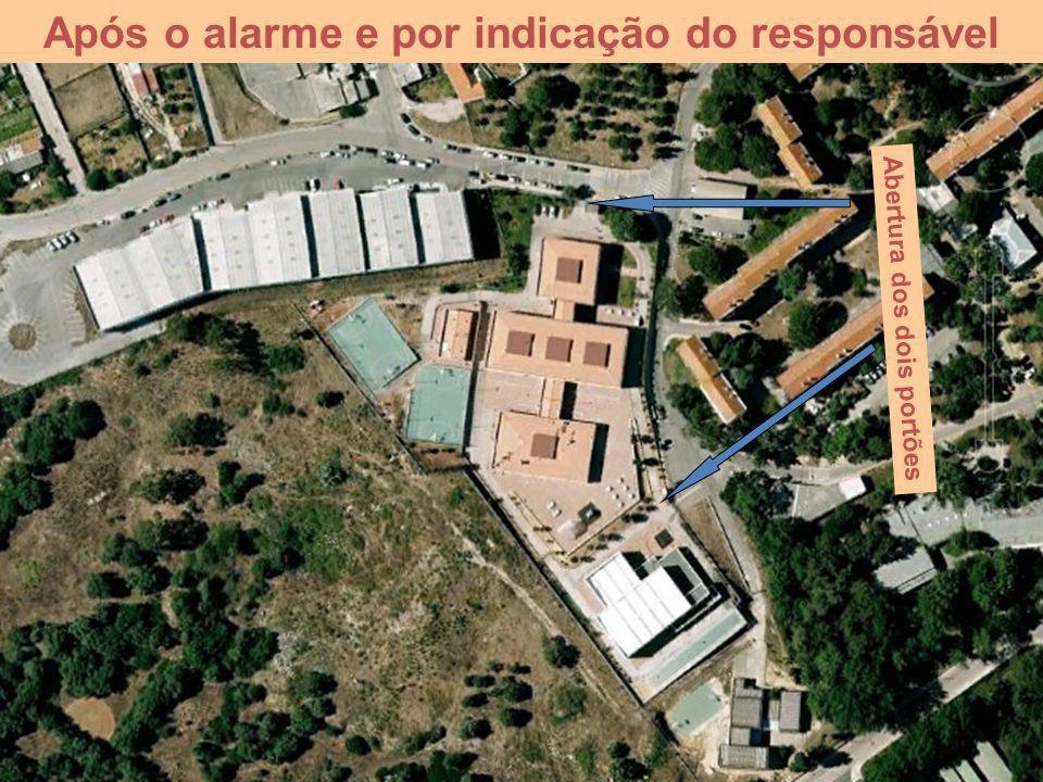 Após o alarme e por indicação do responsável Abertura dos dois portões