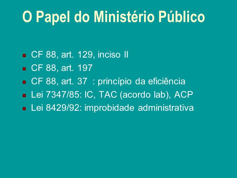 O Papel do Ministério Público CF 88, art.129, inciso II CF 88, art.