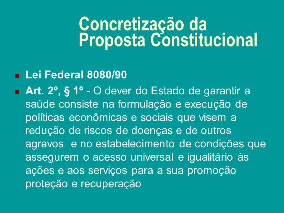 Concretização da Proposta Constitucional Lei Federal 8080/90 Art.