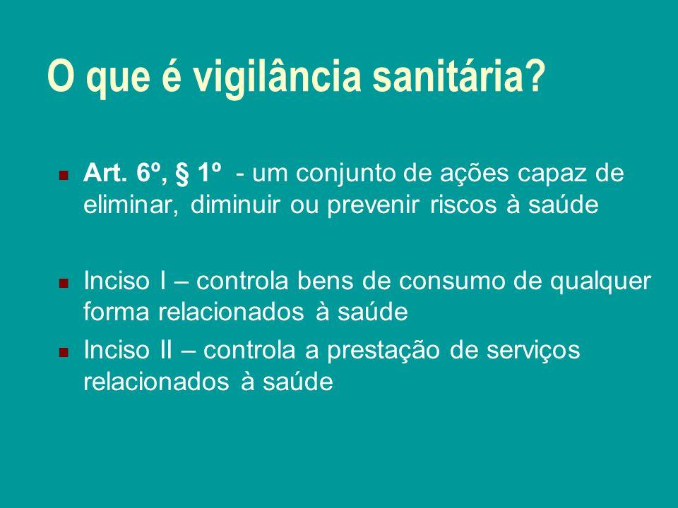 O que é vigilância sanitária.Art.