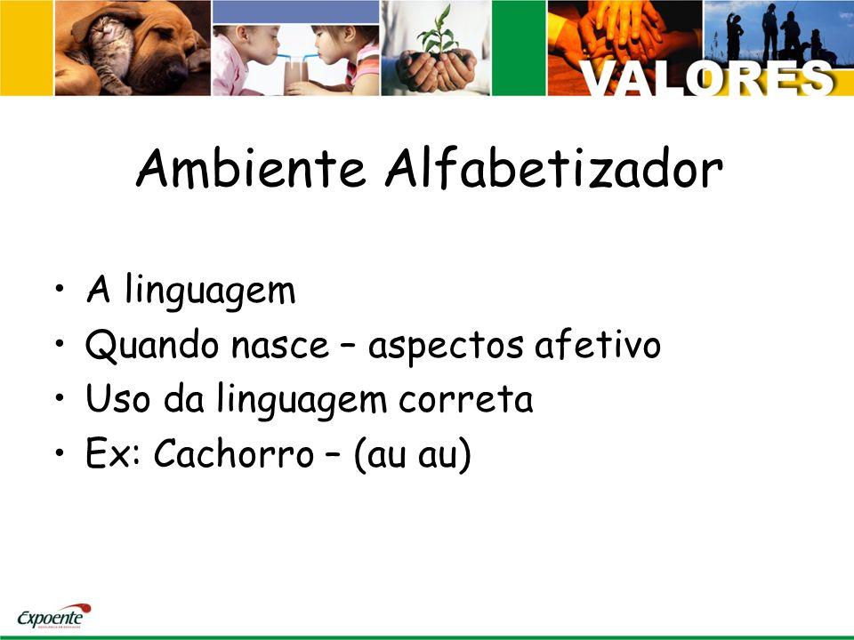Ambiente Alfabetizador A linguagem Quando nasce – aspectos afetivo Uso da linguagem correta Ex: Cachorro – (au au)