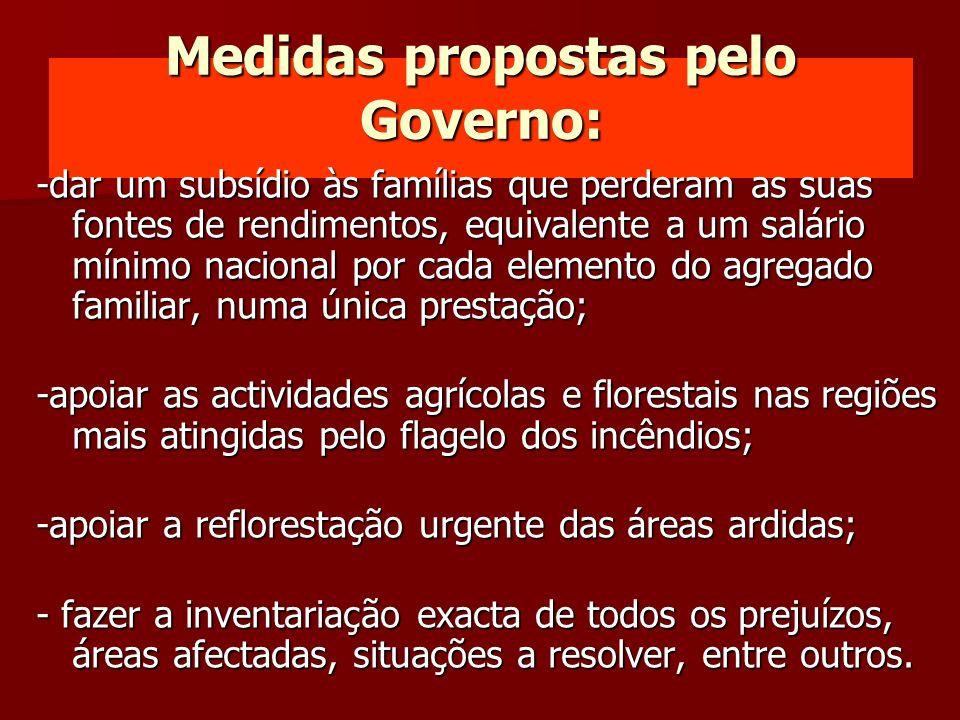 Medidas propostas pelo Governo: -dar um subsídio às famílias que perderam as suas fontes de rendimentos, equivalente a um salário mínimo nacional por