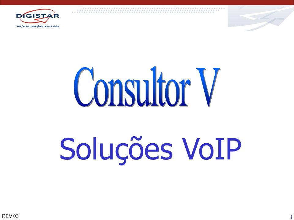 22 O PABX IP integra numa única plataforma a tecnologia do PABX e do VoIP.