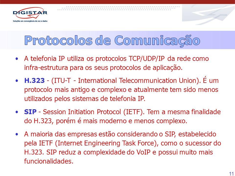 11 A telefonia IP utiliza os protocolos TCP/UDP/IP da rede como infra-estrutura para os seus protocolos de aplicação. H.323 - (ITU-T - International T