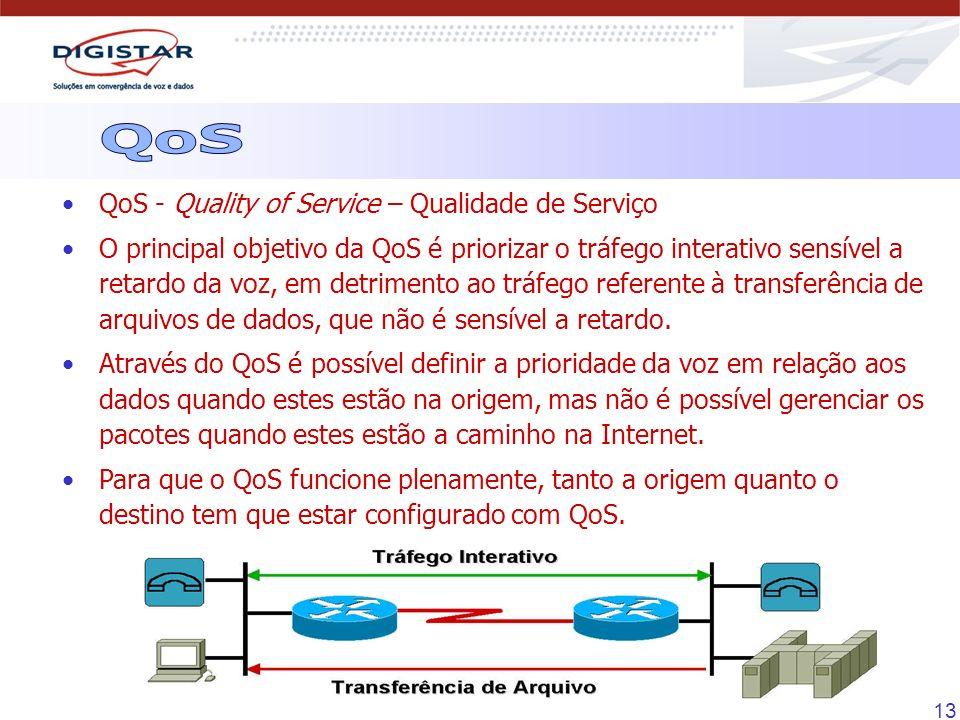 13 QoS - Quality of Service – Qualidade de Serviço O principal objetivo da QoS é priorizar o tráfego interativo sensível a retardo da voz, em detrimen