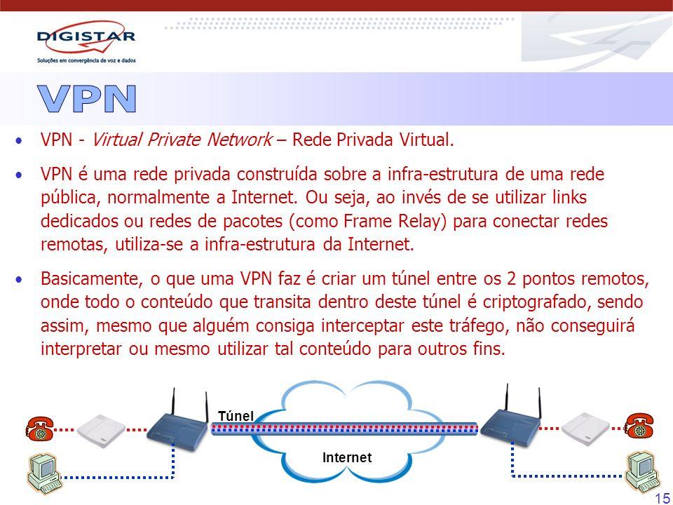 15 VPN - Virtual Private Network – Rede Privada Virtual. VPN é uma rede privada construída sobre a infra-estrutura de uma rede pública, normalmente a