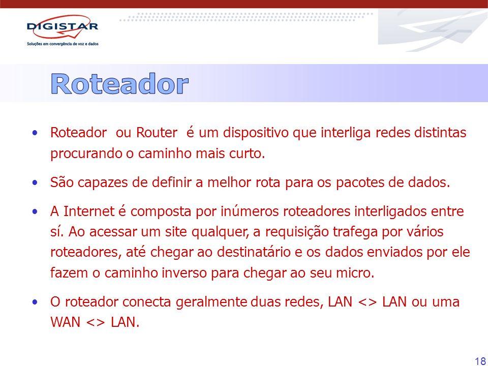 18 Roteador ou Router é um dispositivo que interliga redes distintas procurando o caminho mais curto. São capazes de definir a melhor rota para os pac