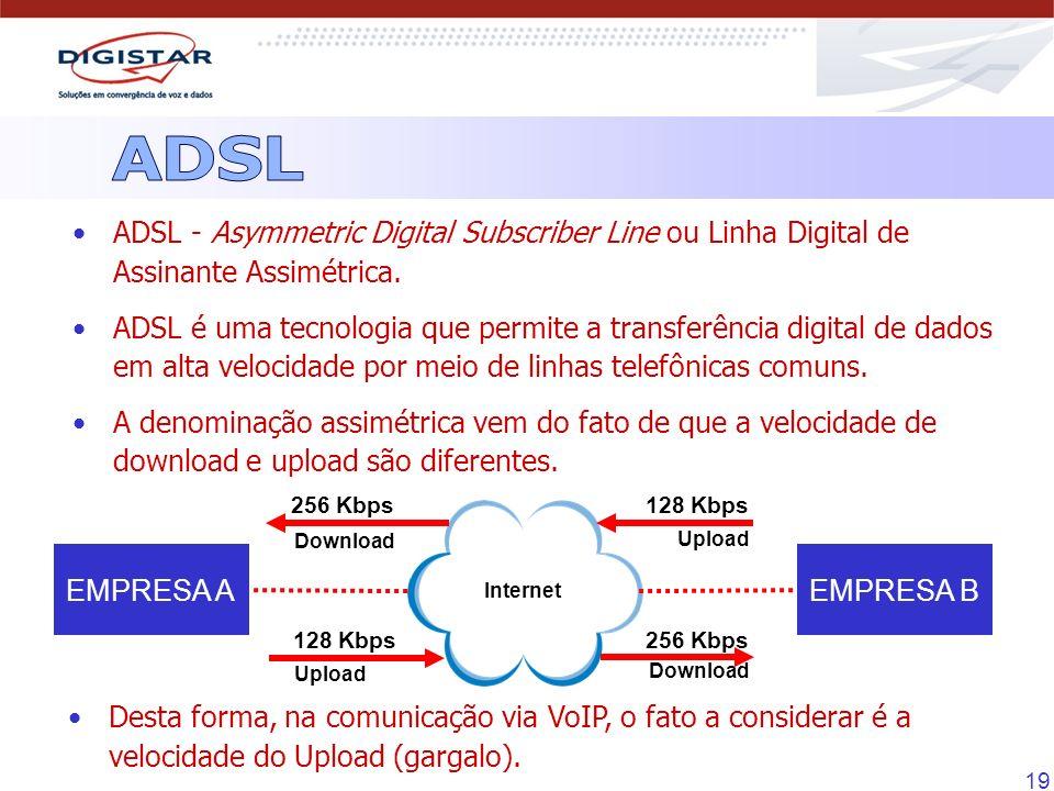 19 ADSL - Asymmetric Digital Subscriber Line ou Linha Digital de Assinante Assimétrica. ADSL é uma tecnologia que permite a transferência digital de d