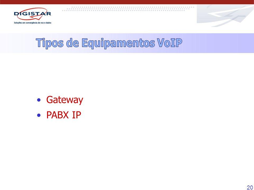 20 Gateway PABX IP