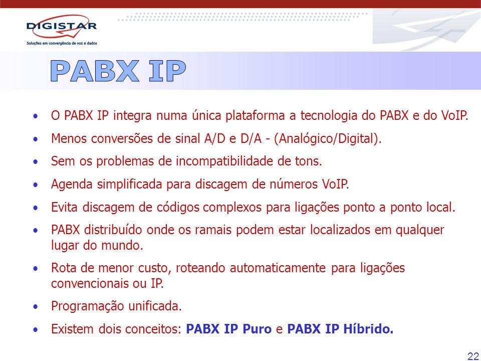 22 O PABX IP integra numa única plataforma a tecnologia do PABX e do VoIP. Menos conversões de sinal A/D e D/A - (Analógico/Digital). Sem os problemas