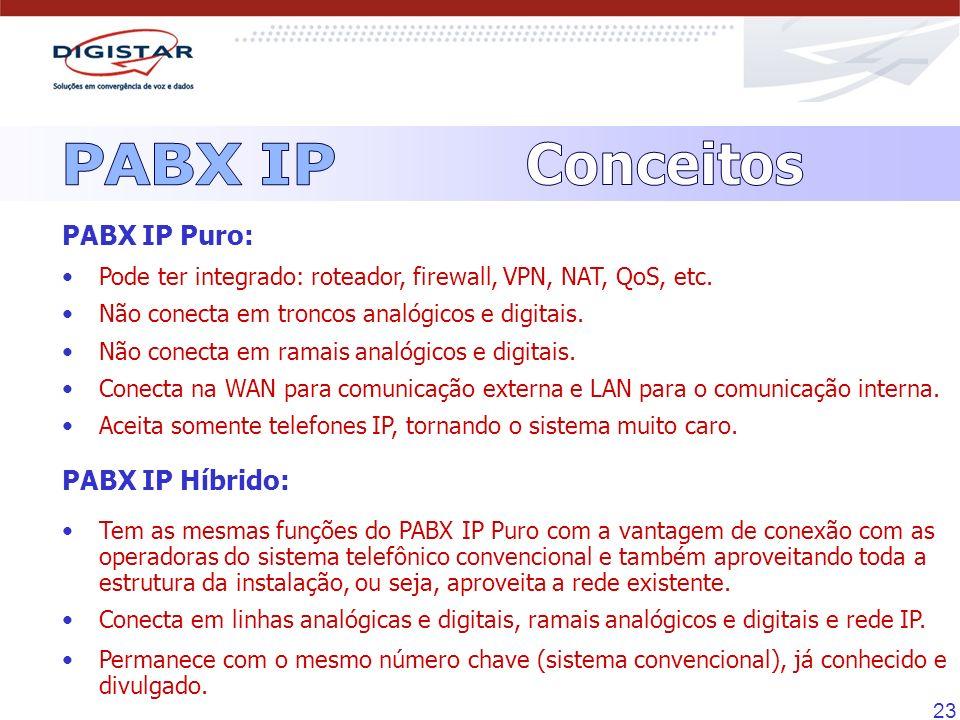 23 PABX IP Puro: Pode ter integrado: roteador, firewall, VPN, NAT, QoS, etc. Não conecta em troncos analógicos e digitais. Não conecta em ramais analó