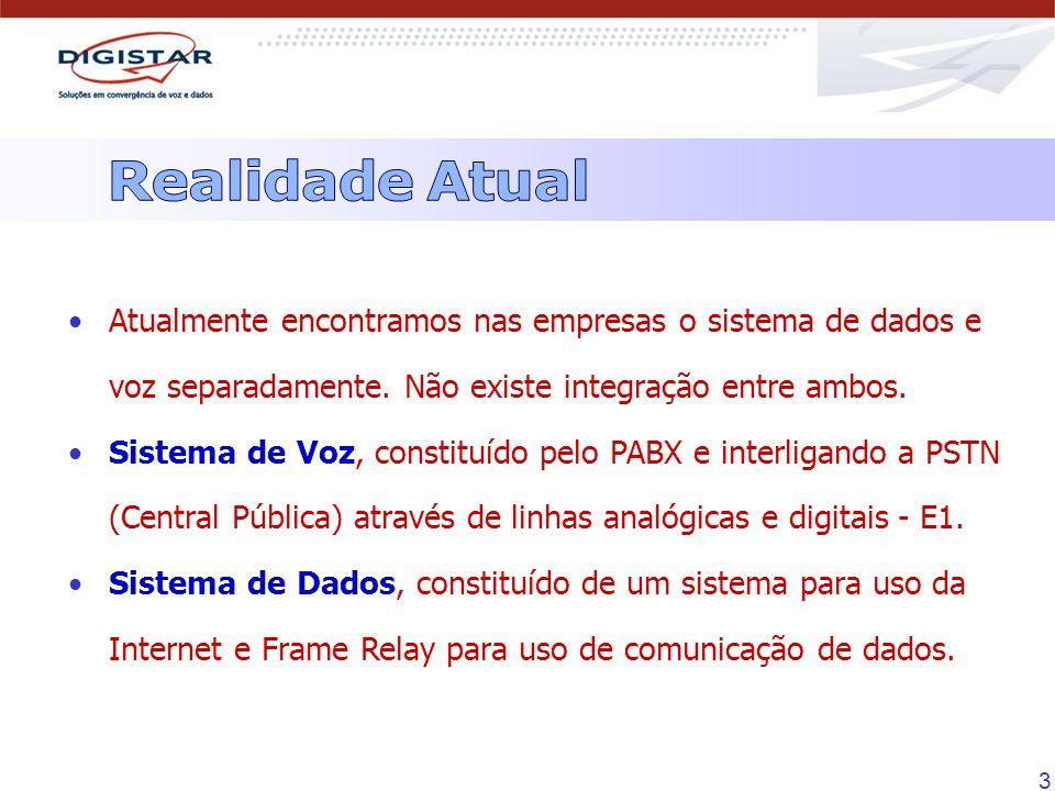 4 Sistema de Dados FILIALMATRIZ Servidor ADSL Switch PABX E1 HDSL Switch ADSL HDSL LINHA ANALÓGICA PSTN Internet Sistema de Voz
