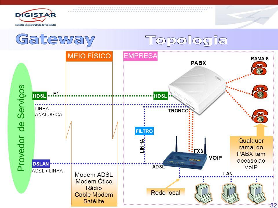 32 Modem ADSL Modem Ótico Rádio Cable Modem Satélite VOIP PABX RAMAIS Provedor de Serviços LINHA ANALÓGICA MEIO FÍSICO EMPRESA ADSL FILTRO DSLAN LINHA