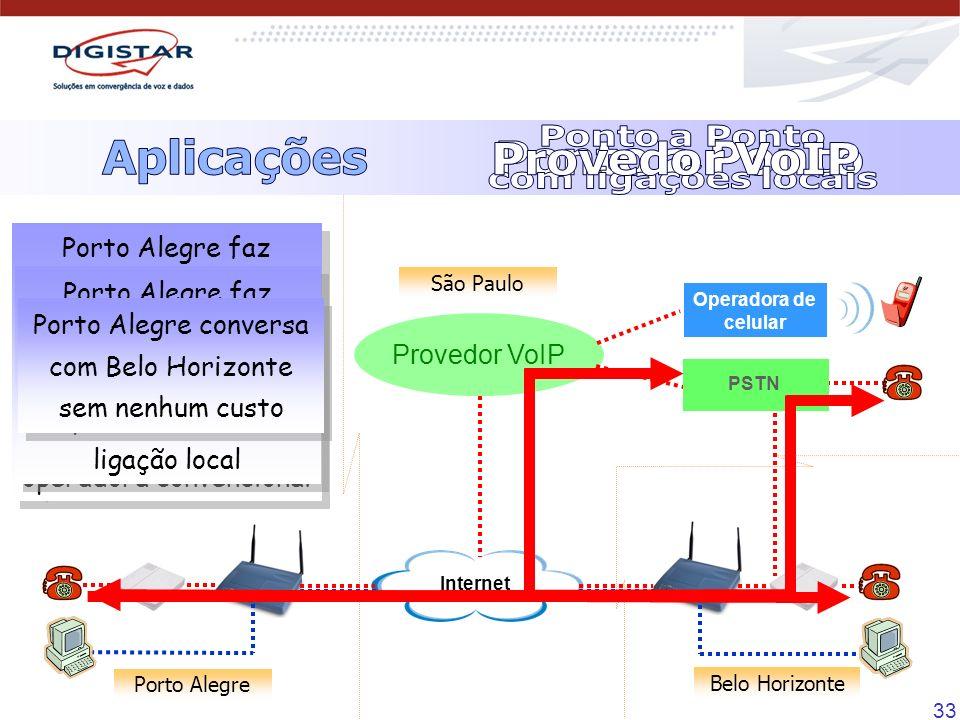 33 Porto Alegre faz ligação via provedor VoIP, pagando apenas as ligações efetuadas, com custos muito menores que a operadora convencional Porto Alegr