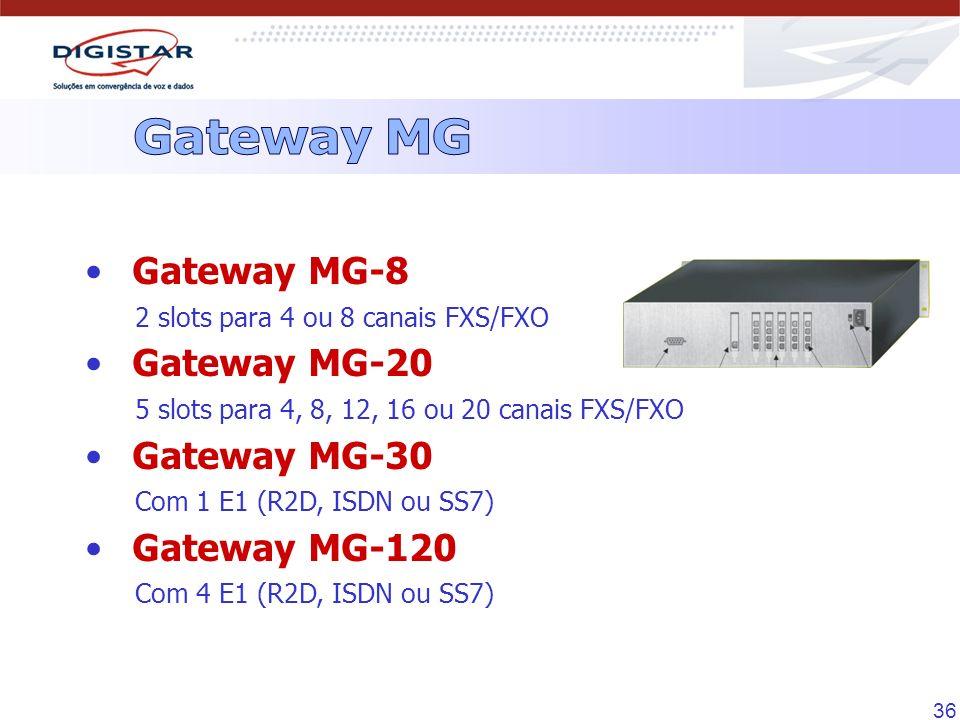 36 Gateway MG-8 2 slots para 4 ou 8 canais FXS/FXO Gateway MG-20 5 slots para 4, 8, 12, 16 ou 20 canais FXS/FXO Gateway MG-30 Com 1 E1 (R2D, ISDN ou S