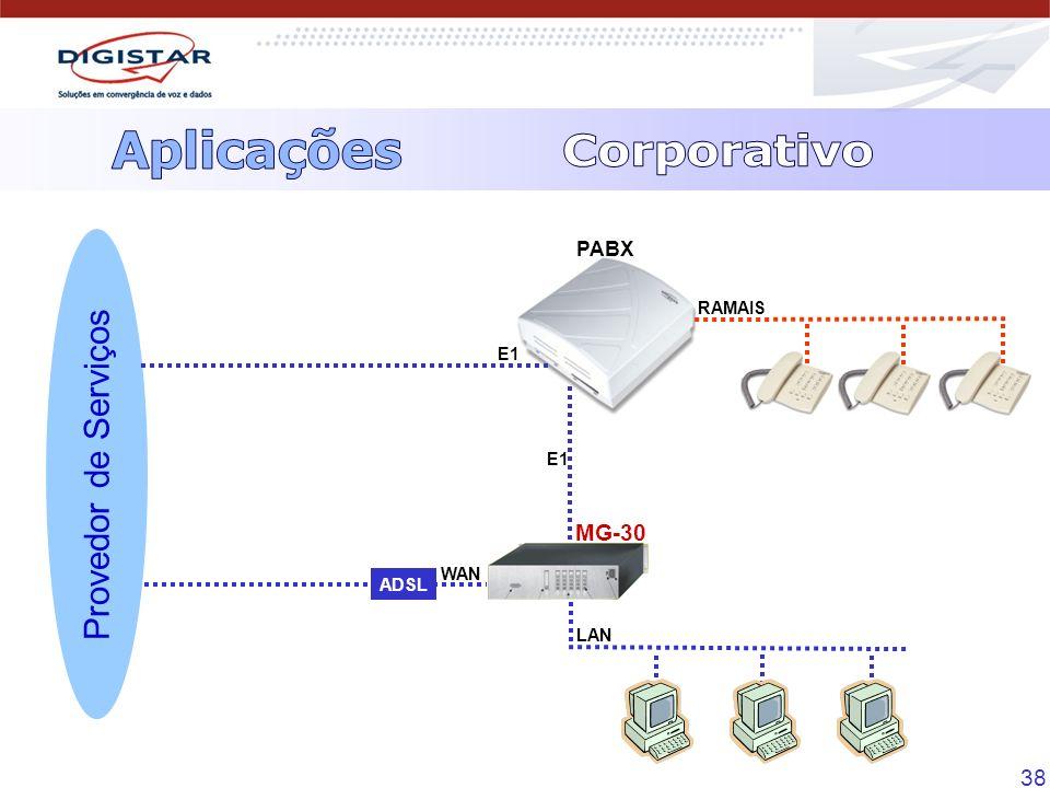 38 Provedor de Serviços PABX LAN ADSL WAN RAMAIS MG-30 E1