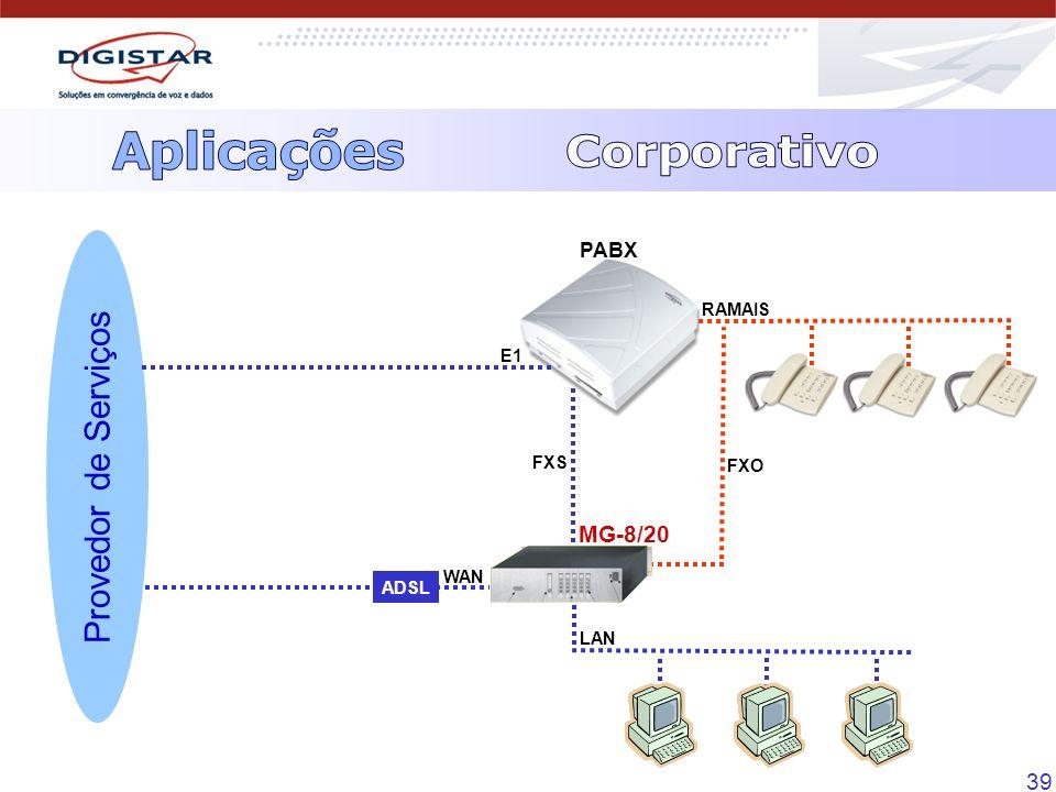 39 Provedor de Serviços PABX LAN ADSL WAN MG-8/20 FXS E1 FXO RAMAIS
