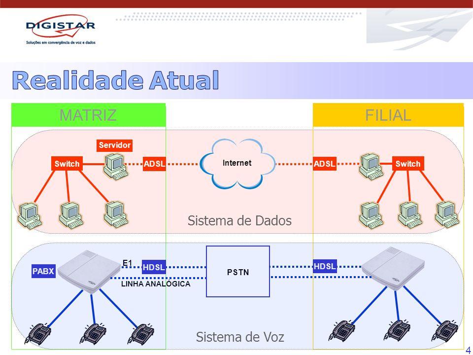 45 Entroncamento Digital E1 (R2D/ISDN*) Tarifação/Bilhetagem em tempo real DISA Loop Back Pré-atendimento Siga-me externo Troncos Analógicos/Digitais e Ramais com Identificador de Chamadas (Troncos Analógicos com DTMF e FSK) Rota de menor custo Música externa Conferência PABX Distribuído* Numeração flexível MesaPC e Virtual Key System Programação via Browser Distribuidor Automático de Chamadas CTI CRM Internet sem perda Detector de fax Código de conta Ramal Móvel Externo Bloqueador de chamadas a cobrar por ramal (DDR) ou tronco Ramal com ou sem DDR Transferência externa tronco/tronco Expansão do PABX Digistar Desvio de chamadas Rechamada externa e muito mais...