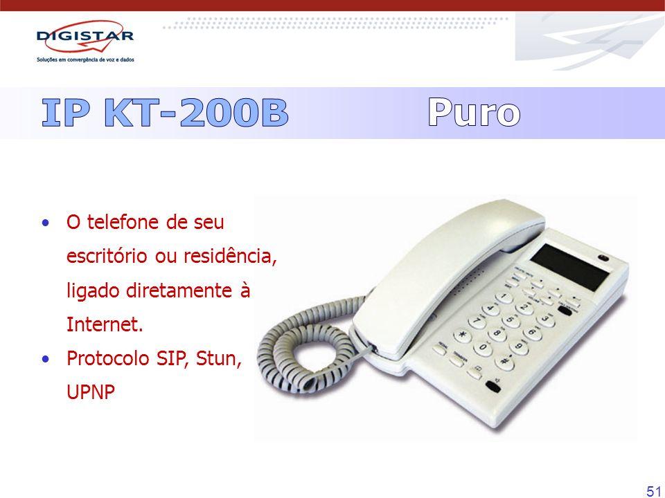 51 O telefone de seu escritório ou residência, ligado diretamente à Internet. Protocolo SIP, Stun, UPNP
