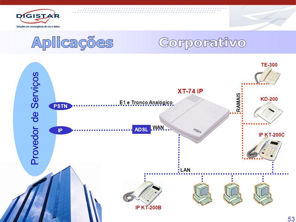 53 Provedor de Serviços XT-74 IP LAN IP KT-200B IP KT-200C TE-300 KD-200 RAMAIS E1 e Tronco Analógico PSTN ADSL WAN IP