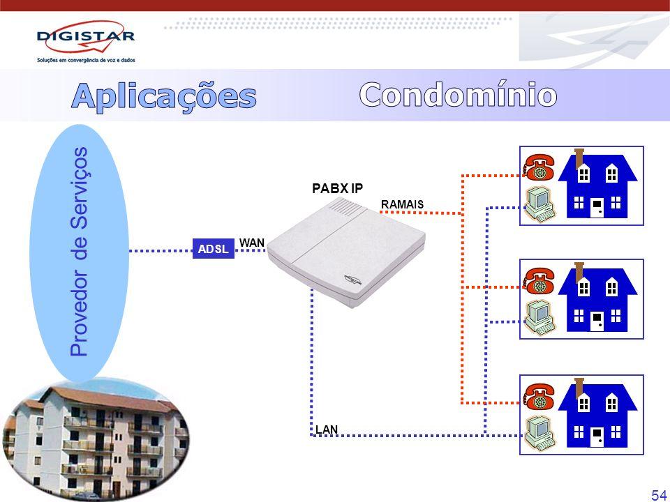 54 PABX IP Provedor de Serviços ADSL WAN LAN RAMAIS
