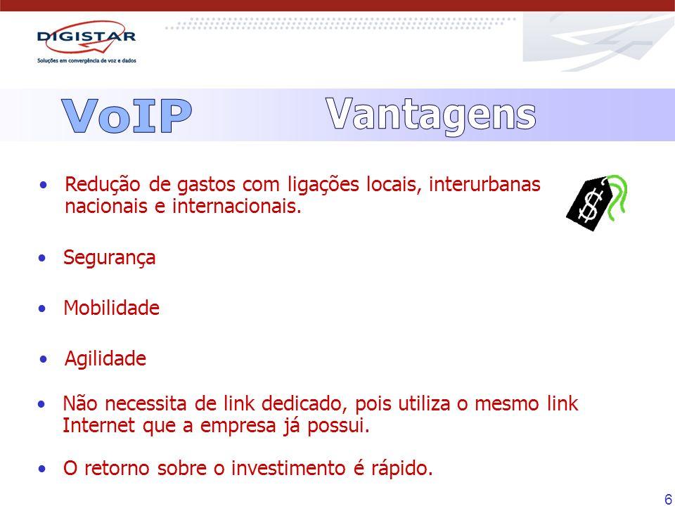 7 Canais de voz - Portas FXS e FXO LAN WAN Protocolos de comunicação Taxa de compressão QoS