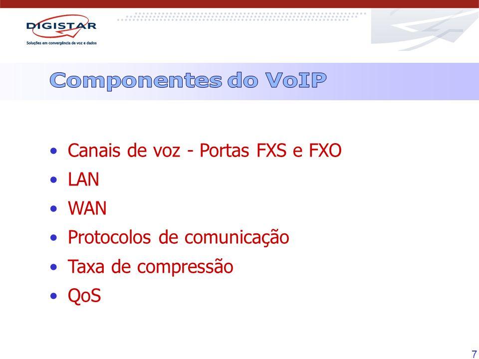 8 Os canais de voz FXS e FXO são as interfaces de conexões de voz analógicas para viabilizar a comunicação via VoIP.