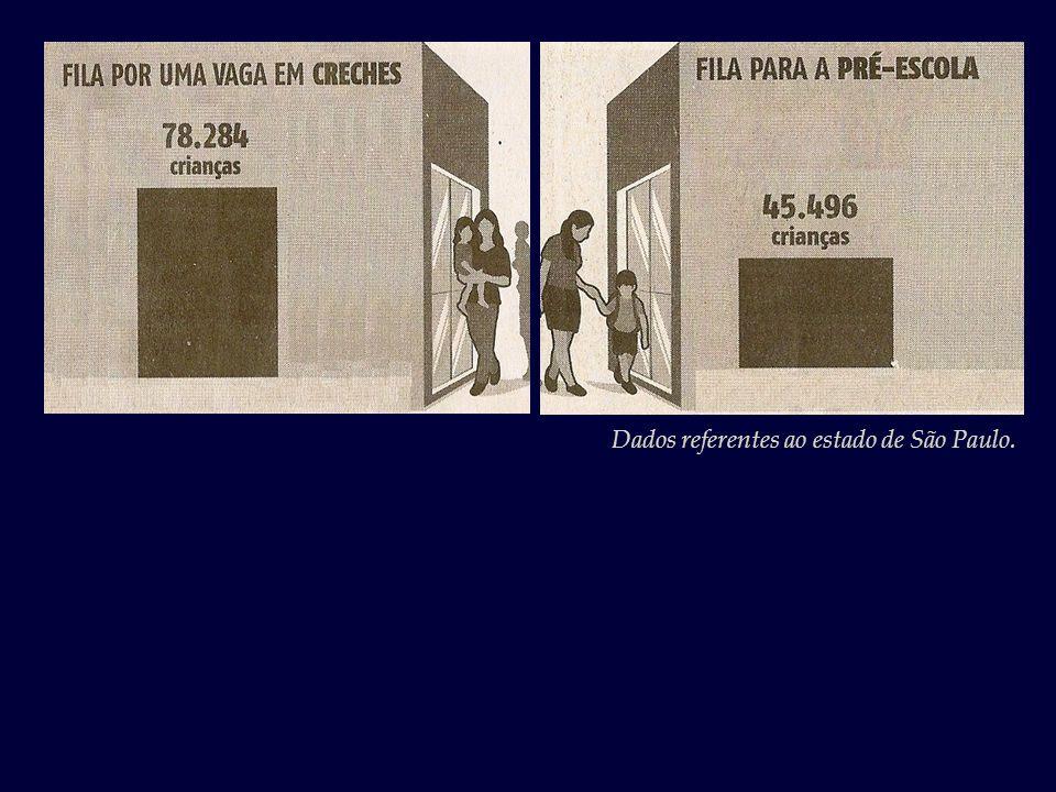 Se no estado mais rico do País predomina este cenário desolador na volta às aulas, imagine o que devem enfrentar as crianças brasileiras nos rincões m