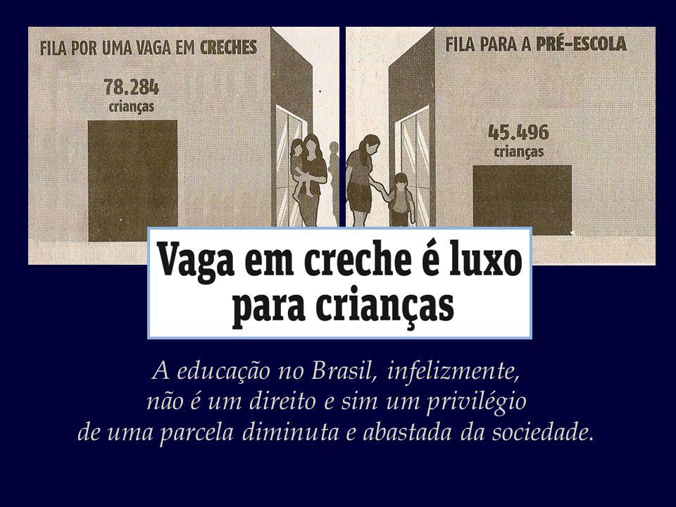 Dados referentes ao estado de São Paulo.