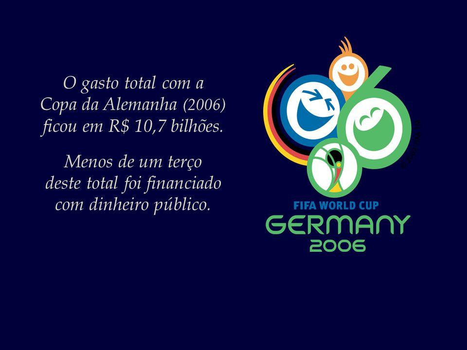 O gasto total com a Copa da Alemanha (2006) ficou em R$ 10,7 bilhões.