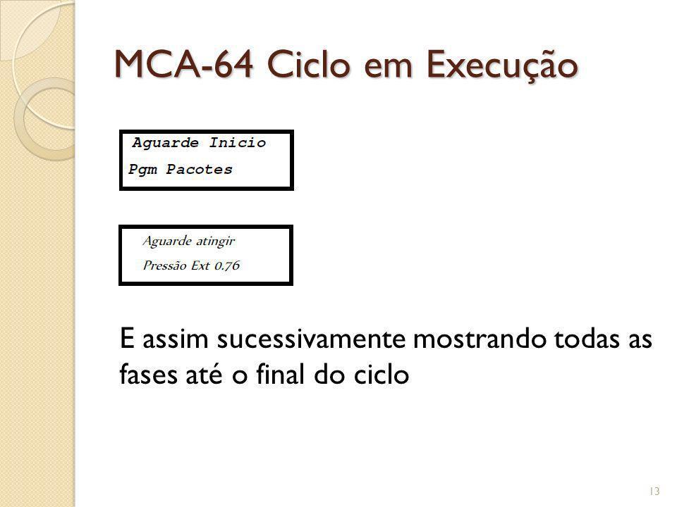 MCA-64 Ciclo em Execução E assim sucessivamente mostrando todas as fases até o final do ciclo 13
