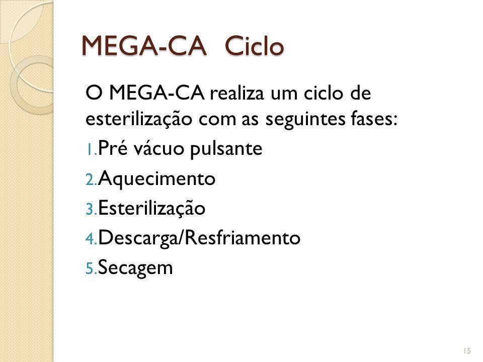 MEGA-CA Ciclo O MEGA-CA realiza um ciclo de esterilização com as seguintes fases: 1. Pré vácuo pulsante 2. Aquecimento 3. Esterilização 4. Descarga/Re