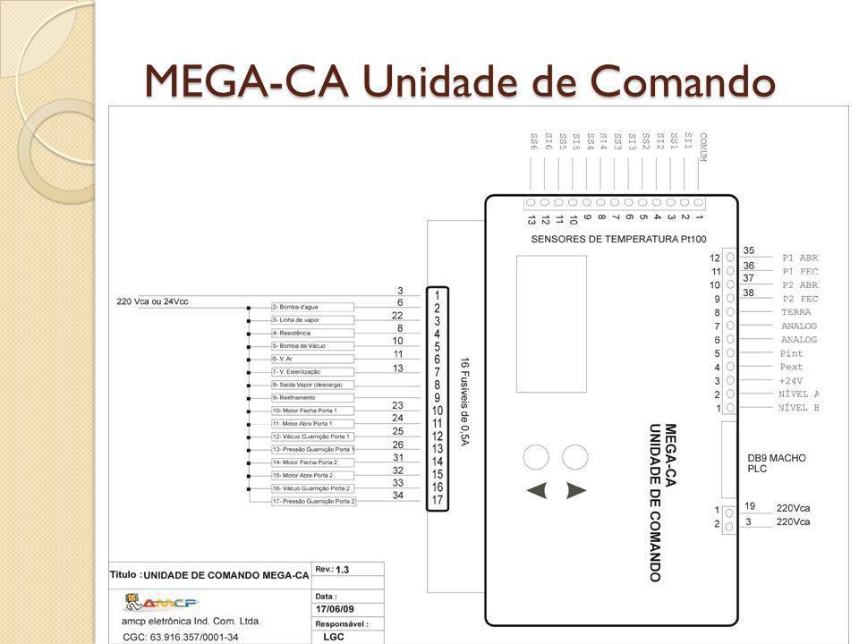MEGA-CA Unidade de Comando 18
